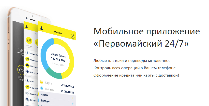 Первомайский банк личный кабинет
